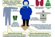 Рятувальники попереджають: Як уникнути переохолодження організму та обмороження частин тіла
