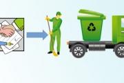 Оголошено конкурс на право вивезення  твердих побутових відходів